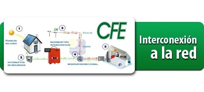 Tramites y conexiones CFE y energía solar